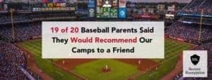 American Baseball Camps Cart Page